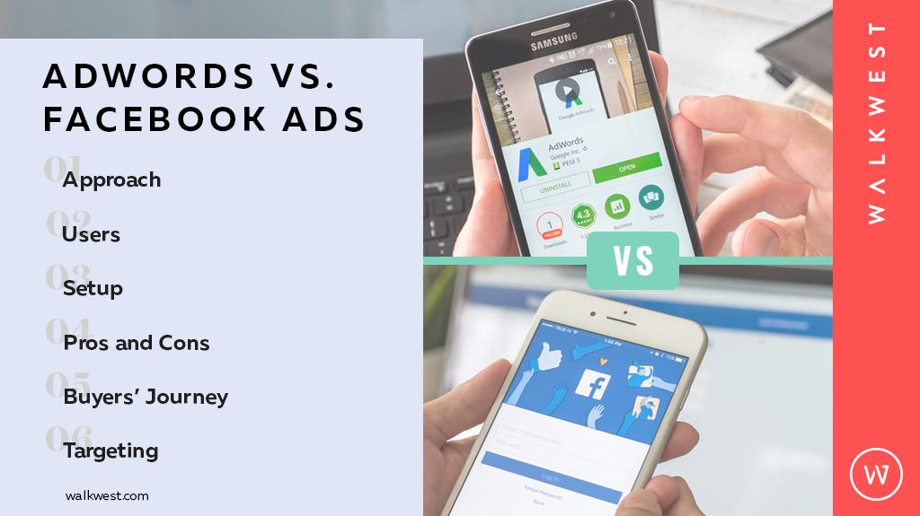 Google Adwords vs Facebook Ads Outline for Blog Post