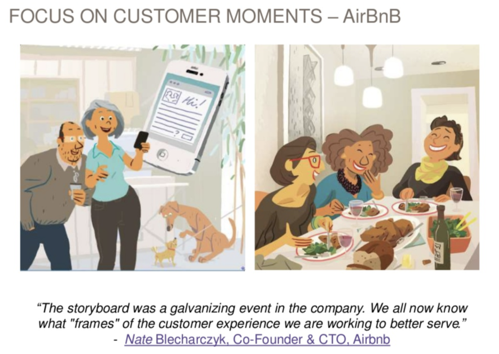 Focus on the Customer Moments Graphic from AirBnB