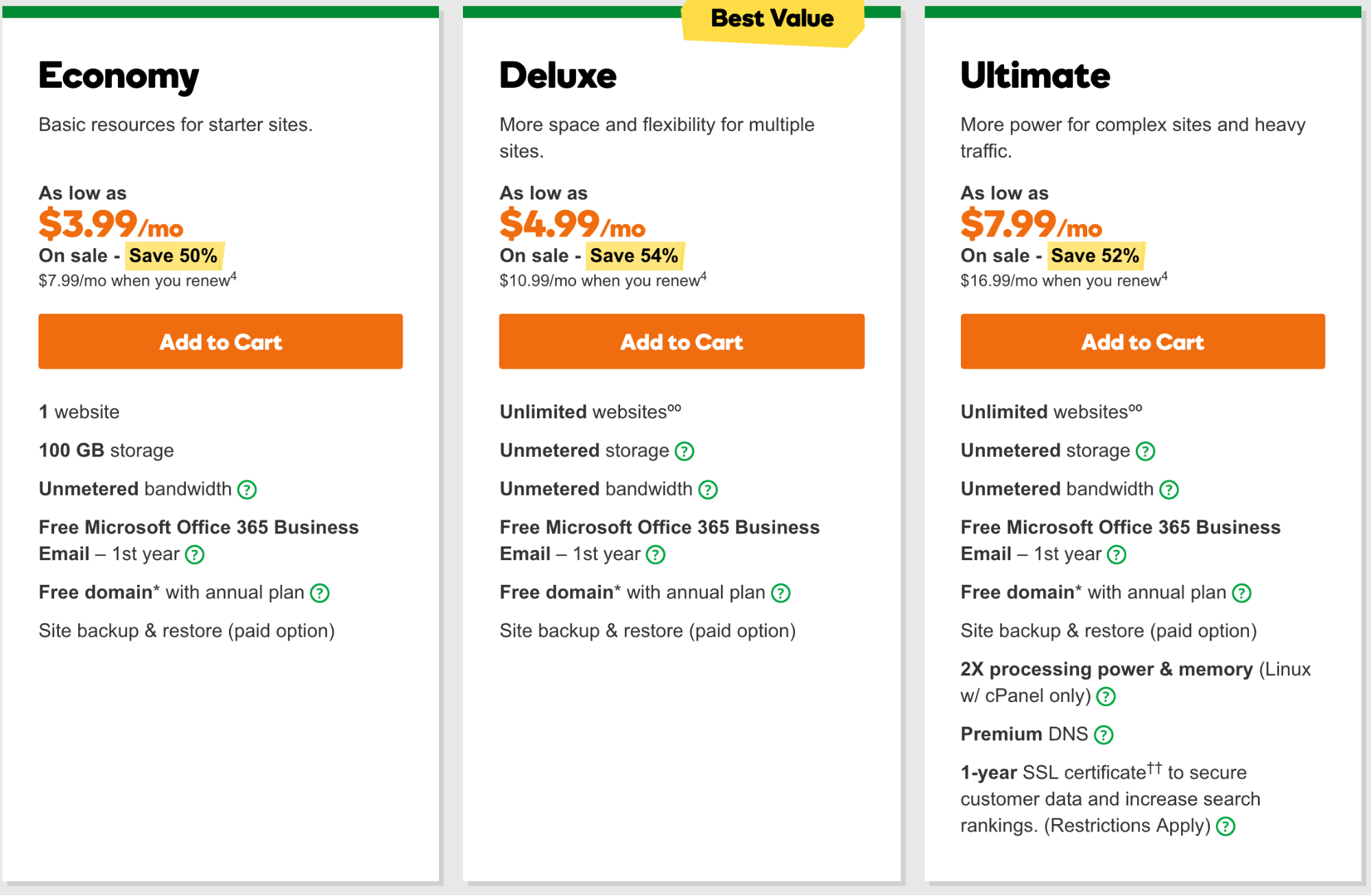 GoDaddy Pricing Packages for Hosting and Maintenance